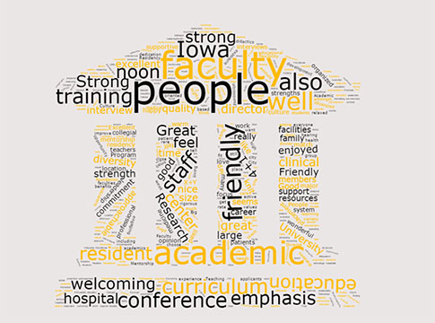 Words most used by recruites to describe our program!